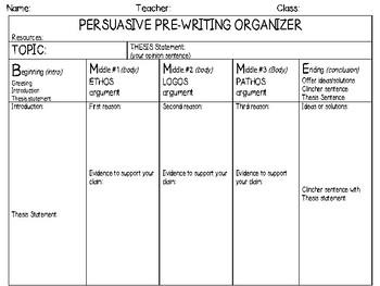 Persuasive Pre-writing Graphic Organizer BME