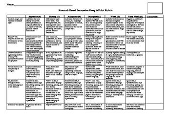 Persuasive Research Paper 6-Point Rubric