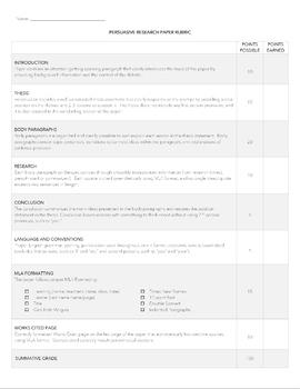 Persuasive Research Paper Rubric