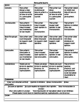 Common Core Aligned Persuasive Rubric