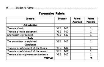 Persuasive Rubric