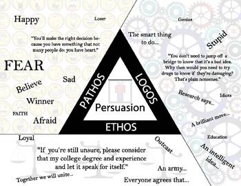 Persuasive STAAR - Purposeful and Precise