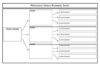 Persuasive Speech Planning Sheet