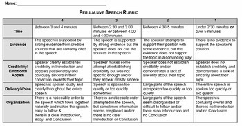 Persuasive Speech Unit Bundle (18 Items)