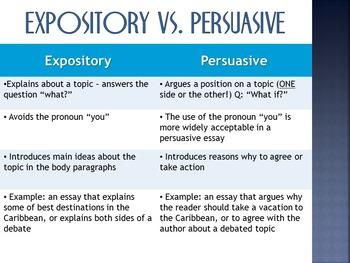 Persuasive Techniques Notes For Persuasive Essays By Lancys  Persuasive Techniques Notes For Persuasive Essays