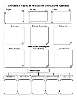 Persuasive Techniques/Strategies Organizer & Key