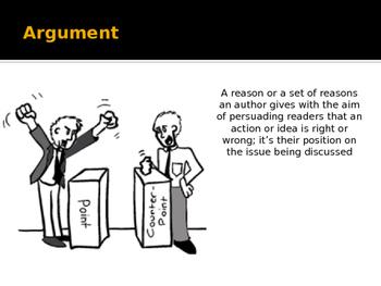 Persuasive Terms, Author's Argument, Fallacies