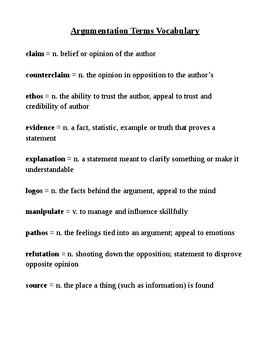 Persuasive Terms Vocabulary Unit