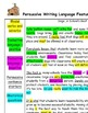 Persuasive Writing - Annotated Exemplar and Modelling Pack