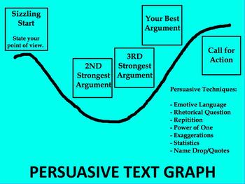 Persuasive Text Poster Graph