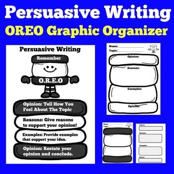 Persuasive Writing Activity