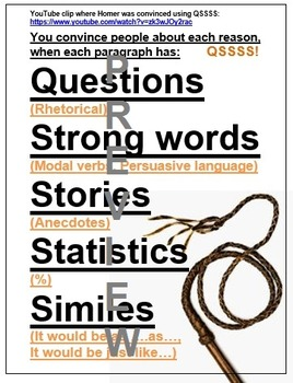 Persuasive Writing Structure Posters / Anchor Chart / Bulletin Board