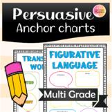 Persuasive Writing Anchor Chart Templates