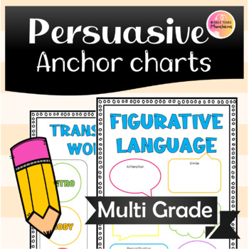 Persuasive Writing Anchor Chart Templates