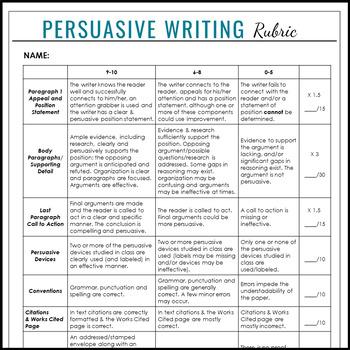 Unit plan writing persuasive essay