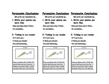 Persuasive Writing Conclusion Visual Aid