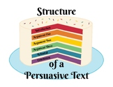 Persuasive Writing Display and Student Planning Sheets