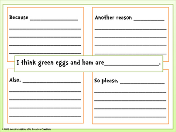 Persuasive Writing: Do you like green eggs and ham?