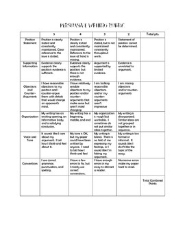 Persuasive Writing Grading Rubric