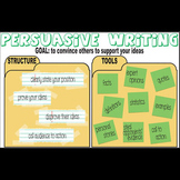 Persuasive Writing Grammar Class Poster - Structure & Tools