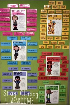 elements of persuasive writing The elements of persuasive writing are best introduced with fun, hands-on persuasive writing activities explore the elements of persuasion creatively with the.