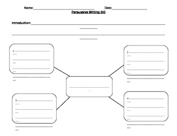 Persuasive Common Core Writing Template