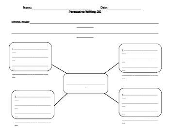 Persuasive Common Core Writing Template