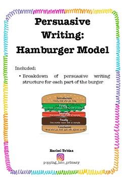 hamburger paragraph template