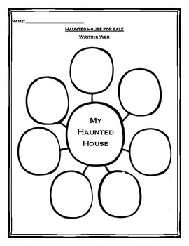 Persuasive Writing - Haunted House for Sale!