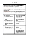 Persuasive Writing (Lesson Plan)