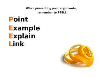 Persuasive Writing PEEL Method