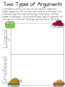 Persuasive Writing Pack: What is the Best Food Item on Thanksgiving?