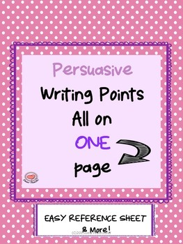 Persuasive Writing Points