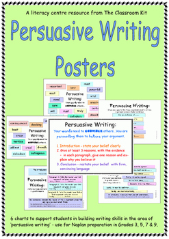 Persuasive Writing Posters by The Classroom Kit | TpT