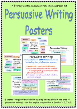 Persuasive Writing Posters