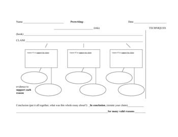 Persuasive Writing Prewriting Chart