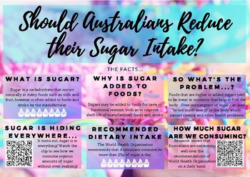 Persuasive Writing Prompt - Should Australians Reduce Sugar Intake? (colour)