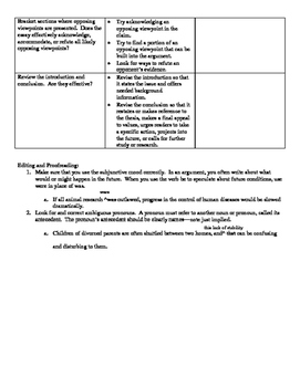 Persuasive Writing Revision Checklist