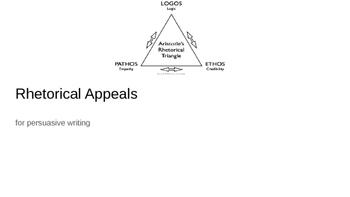 Persuasive Writing & Rhetorical Appeals