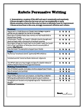 Persuasive Writing Rubric/ Guide