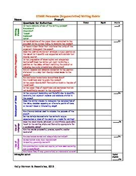 Persuasive Writing Rubric for English 2