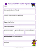 Persuasive Writing Rubrics & Graphic Organizers for Grades