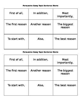 Persuasive Writing Sentence Stems