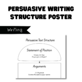 Persuasive Writing Structure Poster