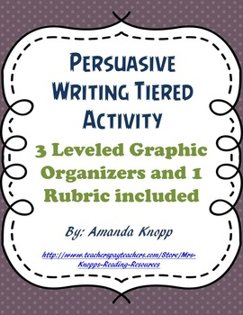 Persuasive Writing Tiered Activity (Common Core Standards)