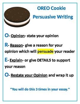 Persuasive Writing Tool