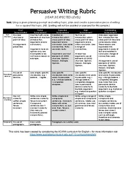 PERSUASIVE WRITING Topics and Rubric - Perfect for NAPLAN or assessment!
