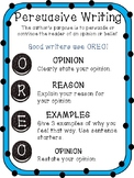 Persuasive Writing with anchor charts / posters, worksheets, and rubric