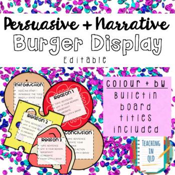 Persuasive and Narrative Burger Planning EDITABLE