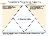 Persuasive appeals analysis pyramid